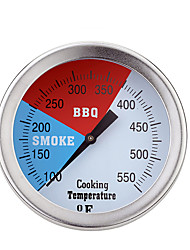 cheap -OEM TS-BX44 Durable Probes Food Thermometer 100 - 550 Deg.F used for temperature measurement and control in barbecue