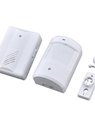 cheap -Factory OEM Infrared Detector Platform 315 Hz for Indoor