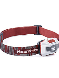 cheap -Naturehike Headlamps Waterproof 15~150 lm LED Emitters 4 Mode with Battery and USB Cable Waterproof Portable Camping / Hiking / Caving Diving / Boating Hunting Red Blue