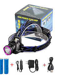 cheap -U'King Headlamps Headlight 2000 lm LED LED Emitters 3 Mode with Batteries and Chargers Zoomable Adjustable Focus Compact Size High Power Easy Carrying Multifunction Camping / Hiking / Caving Everyday