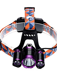 cheap -U'King Headlamps Headlight LED LED Emitters 3 Mode with Chargers Zoomable Adjustable Focus Easy Carrying Camping / Hiking / Caving Everyday Use Cycling / Bike / Aluminum Alloy