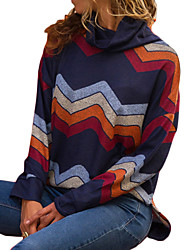 cheap -Women's Daily Basic Geometric / Color Block Long Sleeve Regular Pullover Sweater Jumper, Turtleneck Black / Wine / Purple S / M / L