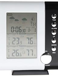 Недорогие -жк-дисплей беспроводной метеостанции цифровой тестер температуры и влажности