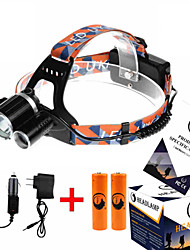 cheap -U'King Headlamps Headlight 9000LM  /Practical lumens:3600LM LED LED 3 Emitters 4 Mode with Batteries and Charger Dimmable High Power Camping / Hiking / Caving Everyday Use Hunting EU Plug AU Plug UK