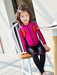 cheap -MEIYIER Girls' Rash Guard Dive Skin Suit Elastane Diving Suit Quick Dry Full Body Front Zip - Swimming Water Sports Patchwork Summer