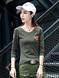 cheap -Women's Camo Hiking Tee shirt Long Sleeve Outdoor Lightweight Breathable Fast Dry Wear Resistance Tee / T-shirt Top Spring Summer Cotton Standing Collar Army Green Camouflage Camping / Hiking Hunting