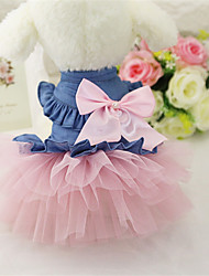 cheap -Dogs Dress Dog Clothes White Pink Costume Denim Lace Dresses&Skirts Casual / Daily S M L XL