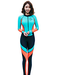 cheap -Women's Rash Guard Dive Skin Suit Elastane Diving Suit Breathable Full Body Front Zip - Swimming Surfing Snorkeling Patchwork Summer / Stretchy