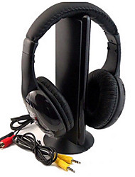 cheap -MH2001 Over-ear Headphone Wired Stereo Noise-isolating with Microphone HIFI Comfy for Travel Entertainment