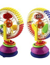 Недорогие -Устройства для снятия стресса Креатив Колесо обозрения Очаровательный Творчество Милый Полипропилен + ABS ABS + PC для Детские Дети