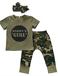 cheap -Baby Girls' Basic Print Print Short Sleeve Regular Cotton Clothing Set Army Green / Toddler