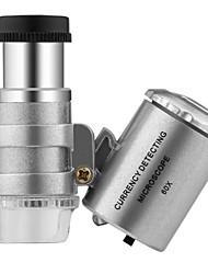 Недорогие -Новинка мини портативный 60x детектор валюты микроскоп ручной тестер лупа лупа стекло светодиодный свет уф