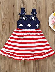 cheap -Baby Girls' Active / Basic Striped / Geometric / Print Print Sleeveless Knee-length Cotton Dress Blue / Toddler