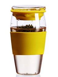Недорогие -стекло Heatproof Новый дизайн нерегулярный 2pcs Чашка