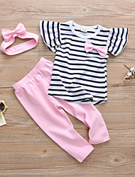 cheap -Baby Girls' Casual / Active Striped Ruffle Short Sleeve Regular Cotton Clothing Set Blushing Pink / Toddler