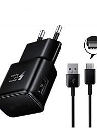 Недорогие -Быстрое зарядное устройство Зарядное устройство USB Евро стандарт КК 2.0 1 USB порт 3.1 A DC 5V для Универсальный