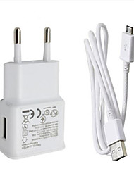 Недорогие -Портативное зарядное устройство Зарядное устройство USB Евро стандарт Нормальная 1 USB порт 0.5 A DC 5V для S7 Active / S7 edge / S7