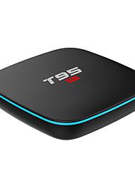 Недорогие -T95 R1 Android 7.1 Amlogic S905W 2GB 16Гб Quad Core