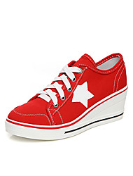 cheap -Women's Sneakers Sexy Shoes Wedge Heel Round Toe Stitching Lace Canvas Casual / Minimalism Spring & Summer Red / Blue / Pink