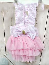 abordables -Chien Manteaux Hiver Vêtements pour Chien Costume Coton Princesse Garder au chaud XS S M L XL
