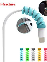 Недорогие -Micro USB Кабель Нормальная / Плетение TPE / PP Адаптер USB-кабеля Назначение Samsung / Huawei / Nokia