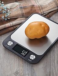 Недорогие -Алюминиевый сплав Измерительный инструмент Измерительный прибор Многофункциональные Кухонная утварь Инструменты Многофункциональный Для приготовления пищи Посуда 1шт