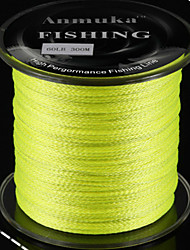cheap -PE Braided Line / Dyneema / Superline Fishing Line 500M / 550 Yards PE 30LB 25LB 20LB 0.1,0.12,0.14,0.16,0.2,0.23,0.26 mm Sea Fishing Freshwater Fishing / 18LB / 15LB / 12LB / 10LB