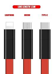 Недорогие -Подсветка Кабель 1.5M (5Ft) Нормальная / Плетение PP Адаптер USB-кабеля Назначение Samsung / Huawei / Nokia