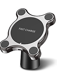 cheap -Floveme 10W 7.5W Support Car Wireless Charger Phone Magnetic Design 360 Degree Rotation Fast Charge for iPhone Samaung Google Nokia Universal