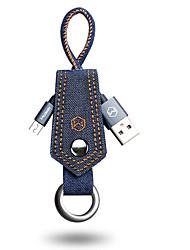 Недорогие -Micro USB Кабель 0.2m (0.65Ft) Плетение / Быстрая зарядка Нейлон Адаптер USB-кабеля Назначение Samsung / Huawei / LG