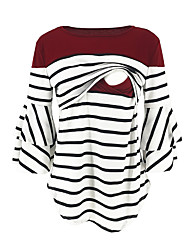 cheap -Women's Maternity Striped Color Block Ruffle Patchwork T-shirt Elegant Street chic Daily Wear Wine / Black / Army Green / Navy Blue