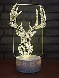 cheap -Colorful Elk Burst Background 3d Deer Head Night Light Usb Table Lamp Led Valentine's Day Gift Table Lamps