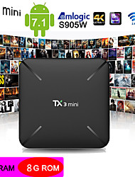 Недорогие -Factory OEM TX3 mini 1G+8G Amlogic S905W 1GB 8Гб / Quad Core