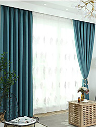 cheap -Blackout Two Panels Curtain Living Room   Curtains / Jacquard