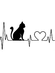 cheap -Fashion Cartoon Cat Electrocardiogram Car Sticker Decoration