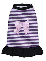 cheap -Dogs Dress Dog Clothes Purple Costume Dalmatian Corgi Beagle Cotton Stripes Heart Bowknot Party / Evening Dresses&Skirts XS S M L