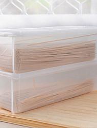 Недорогие -1шт Коробки для хранения Пластик Аксессуар для хранения Многофункциональный