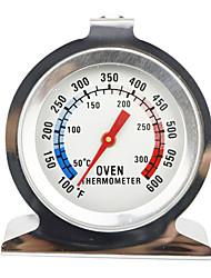 Недорогие -Металлический корпус Глубокие тарелки Фильтры Themometer Для микроволновой печи Кухонная утварь Инструменты 3шт