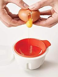 Недорогие -микроволновая печь одно яйцо браконьер сэндвич кухня новинка гаджеты плита для завтрака