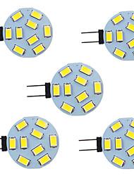 cheap -5pcs 2 W LED Bi-pin Lights 280 lm G4 9 LED Beads SMD 5730 9-30 V