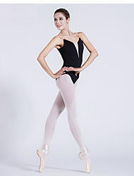 cheap -Ballet Leotards Women's Training / Performance Nylon / Lycra Split Joint Sleeveless Leotard / Onesie