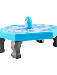 Недорогие -1 pcs Настольные игры Спасти пингвинов Пластик Пингвин Для профессионалов ПК Семейное взаимодействие Детские Взрослые Универсальные Мальчики Девочки Игрушки Дары