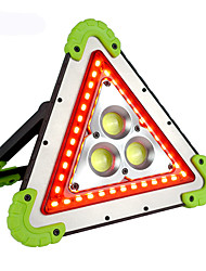 cheap -LED Light Emergency Lights Safety Light 750-1200 lm LED LED Emitters Automatic Mode with Battery and USB Cable Portable Windproof Durable Camping / Hiking / Caving Fishing Red Light Source Color Green