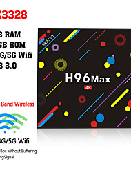 cheap -H96 Max H2  Amlogic RK3328 Android 7.1 4GB DDR4 64GB TV Box Dual Band WiFi LAN Bluetooth USB3.0 HDMI