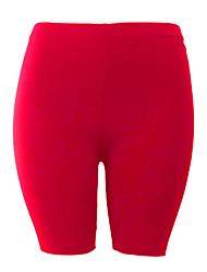 cheap -Women's High Waist Sports Underwear Running Shorts Athletic Shorts Fitness Running Tummy Control Butt Lift Soft Plus Size Sport Black Light Red Gray Solid Colored / Stretchy