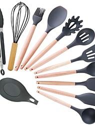 cheap -Black silicone spatula,cooking tools,  Heat resistant kitchen gadget, Baking Utensils set, None stick turner, Pancake flipper, Scratch protection scraper,mini& flat spatula.