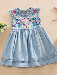 cheap -Kids Toddler Little Girls' Dress Floral Pleated Mesh Blue Knee-length Sleeveless Cute Sweet Dresses Children's Day Regular Fit