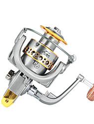 abordables -Reel Fishing Roulement Moulinet spinnerbait 5.2:1 Braquet+13 Roulements à billes Orientation à la main Echangeable Pêche d'eau douce / Pêche au leurre / Pêche générale - GLA4000