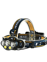 cheap -l-15 Headlamps 250 lm LED LED 5 Emitters 4 Mode with Adapter Portable Adjustable Wearproof Durable Camping / Hiking / Caving Everyday Use Cycling / Bike Black