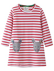 cheap -Kids Girls' Striped Dress Red